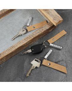 Avaimenperä, jossa metallinen nimiriipus ja nahkapaperista tehty riipus